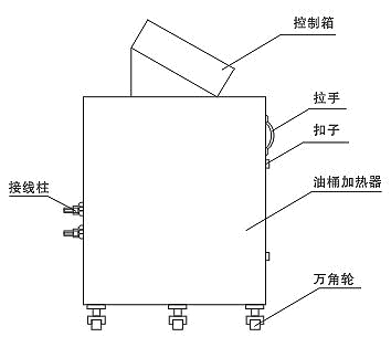 ydr型200升油桶电加热器